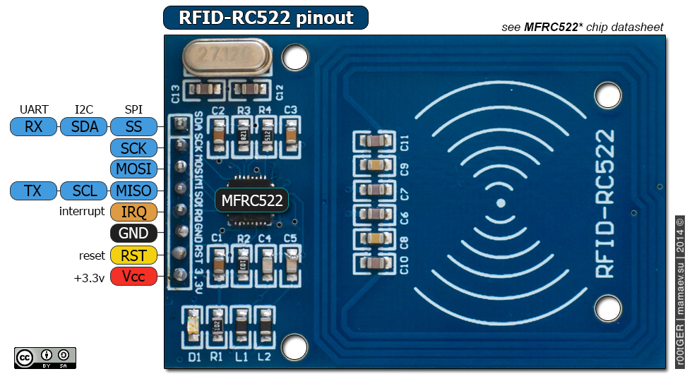 Watch likewise Door Access Control With Arduino And as well 32262714458 further Modulo Lector Rfid Rc522 Rf Con Arduino as well Calendrier Meteo Interactif. on arduino rfid rc522