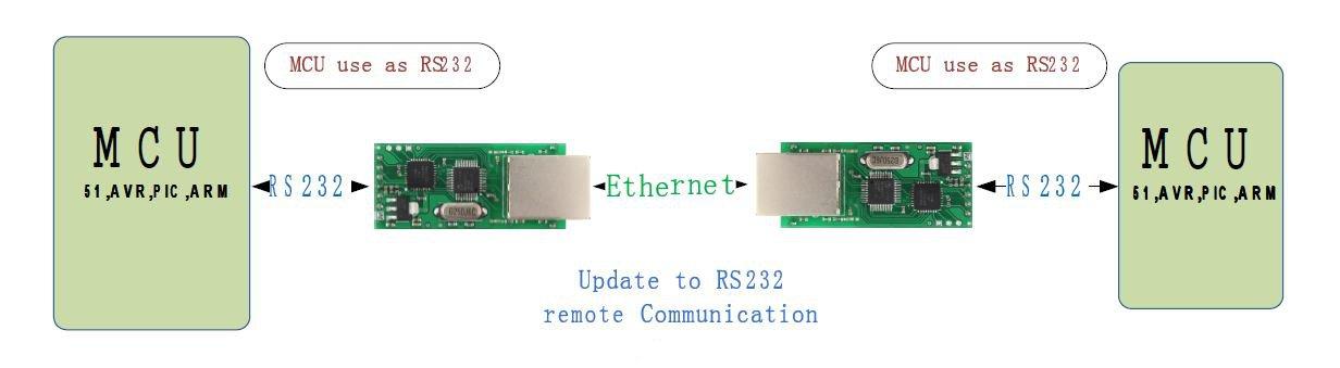 cobas h 232 user manual